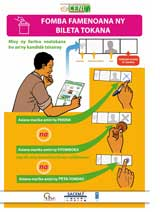 [Click to enlarge] Instruction poster on the use of ballot paper